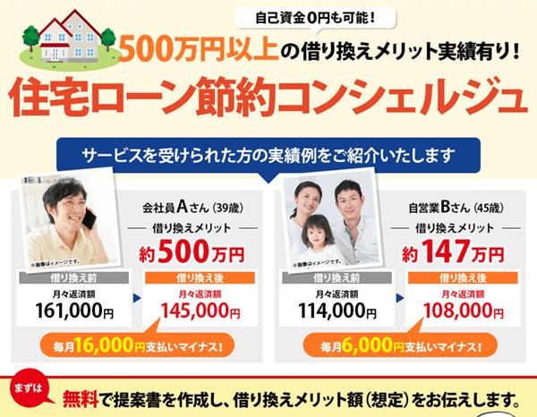 500万円以上の借り換えメリット実績あり!住宅ローン節約コンシェルジュ。まずは無料で提案書を作成し、借り換えメリット額(想定)をお伝えします。